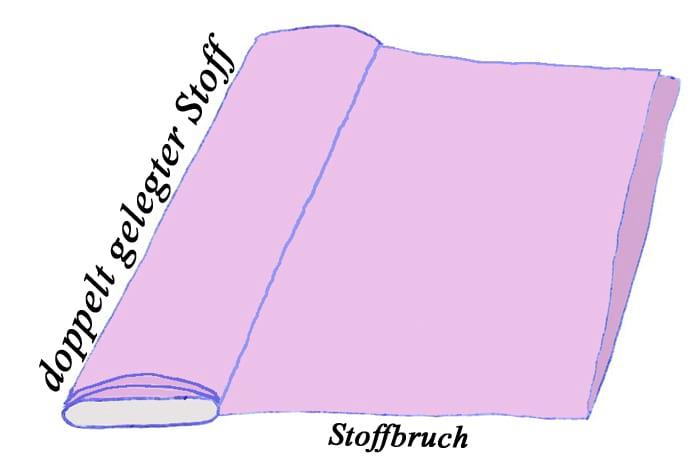 Stoffbruch – wichtig beim Stoff Zuschneiden – Nählexikon